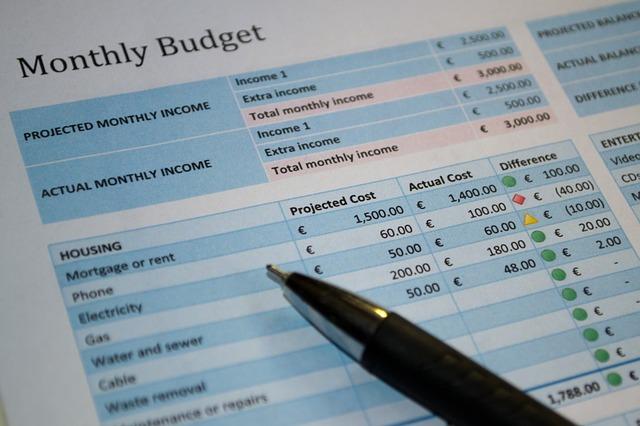 Bedrijfsbegroting voor het MKB?