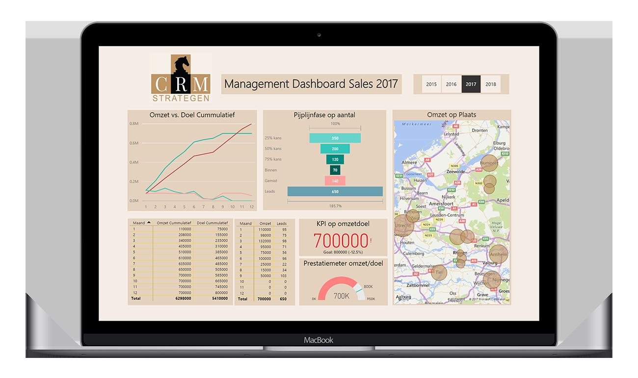 dashboard-2 Managementinformatie / Zoho CRM rapportage