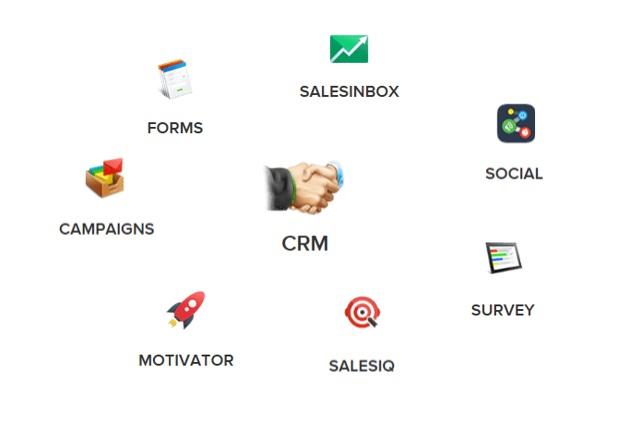 Zoho Sales en Marketing applicaties